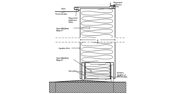 Noise insulating door cross-section