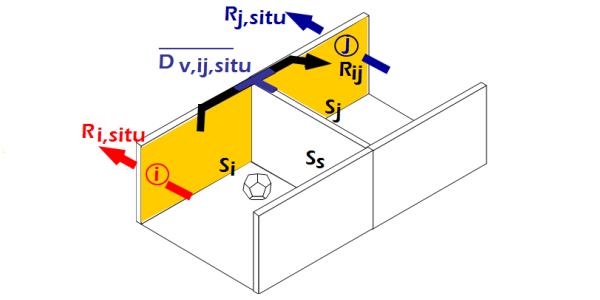 Building sound insulation measurement
